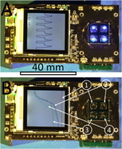 Coverless views showing four VCRs with six temperature cycling profiles (A) or real-time traces (B) displayed; 40 mm ≈ 1.5 in. Taken from Ahrberg et al. Lab on a Chip (2015).